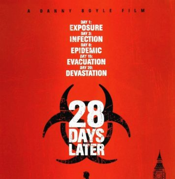 28 Days Later horror movie poster